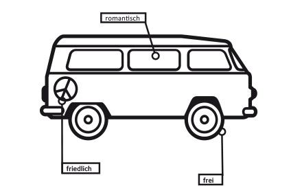 Pin Transporter